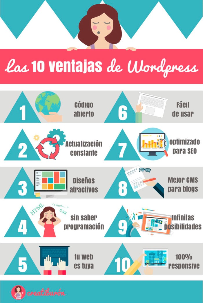 10 ventajas de wordpress