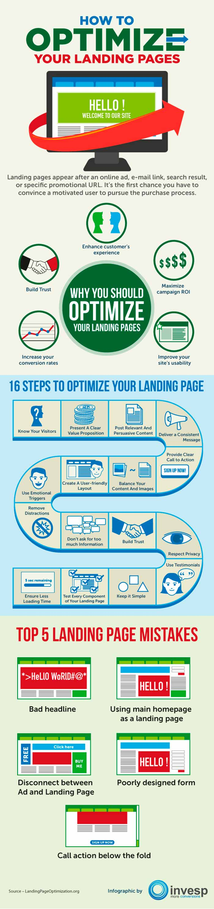 How to optimize your landing page